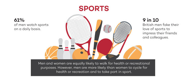 Sports statistics UK men infographic